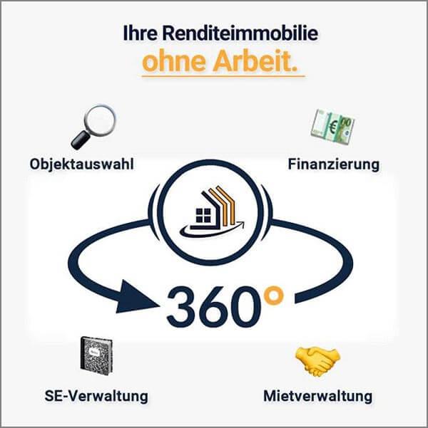 Full Service für Renditeimmobilie