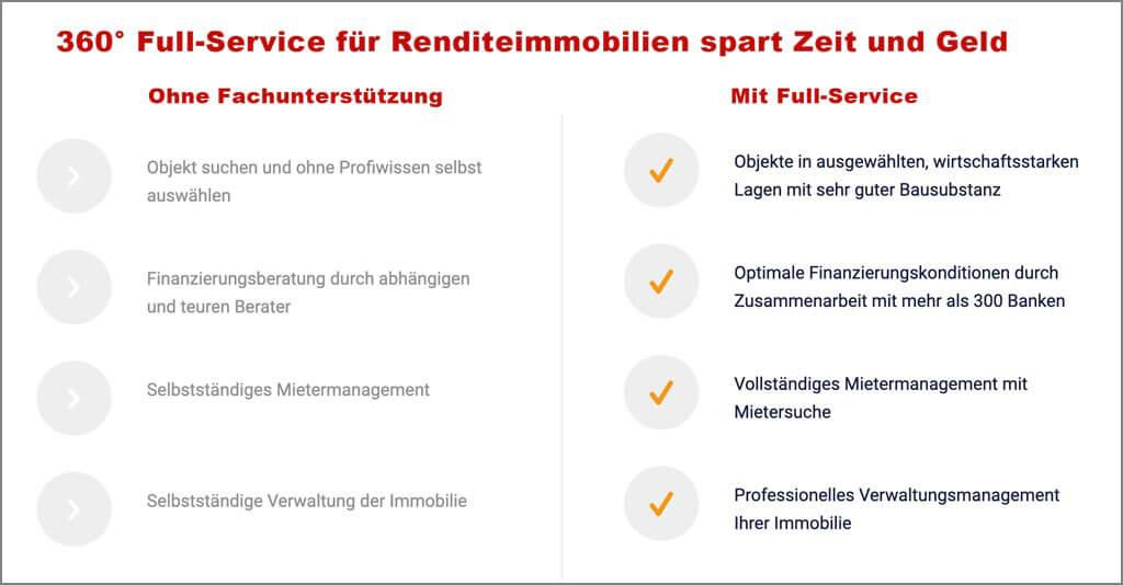 Vorteile Renditeimmobilien-Service