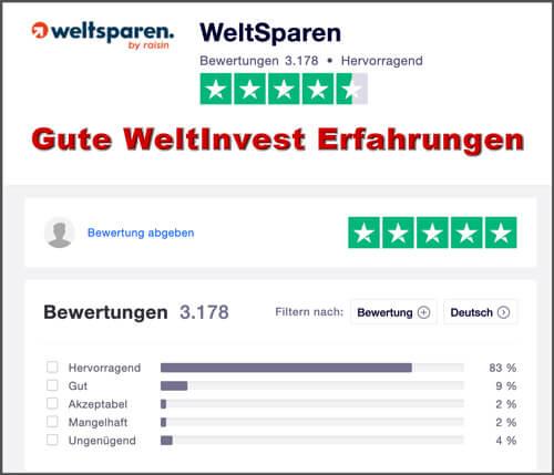 Weltinvest Erfahrungen: positive Kundenbewertungen