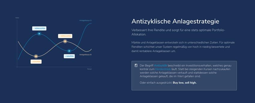 Antizyklische Anlagestrategie vom Robo Advisor Ginmon